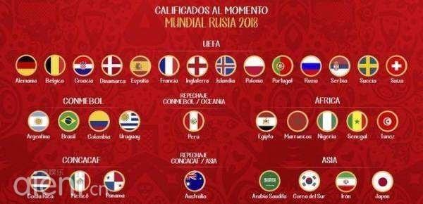 2018世界杯赛程时间一览:开幕式决赛都在23时开球